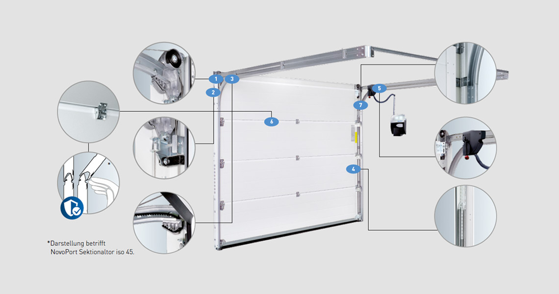 Steel Sectional Garage Doors Novoferm Group